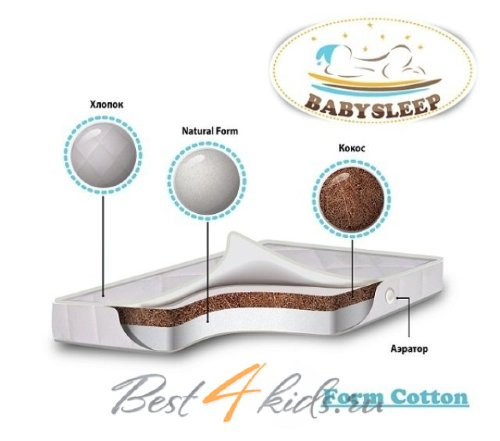 Матрас в люльку BabySleep Culla Form Cotton